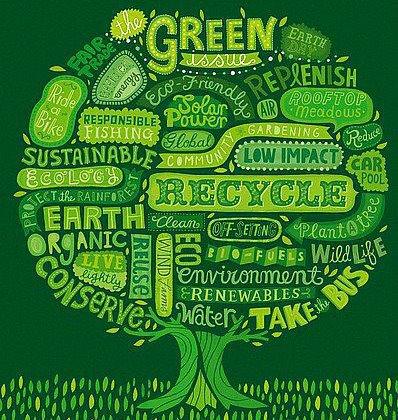 eco living trere